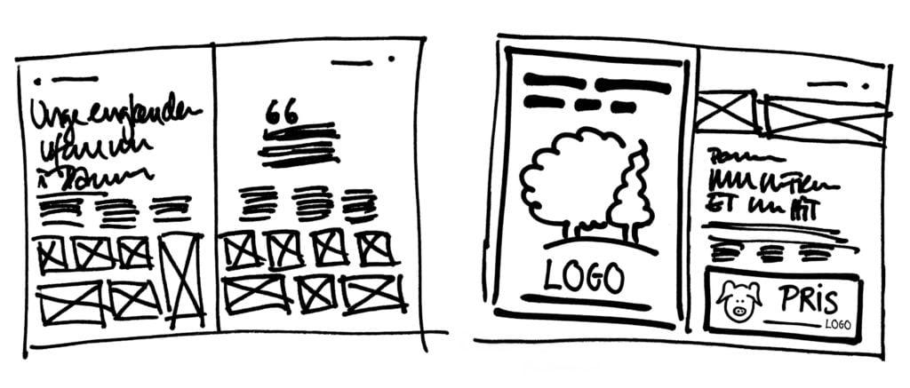Layout af magasin opsætning - Grafisk design process